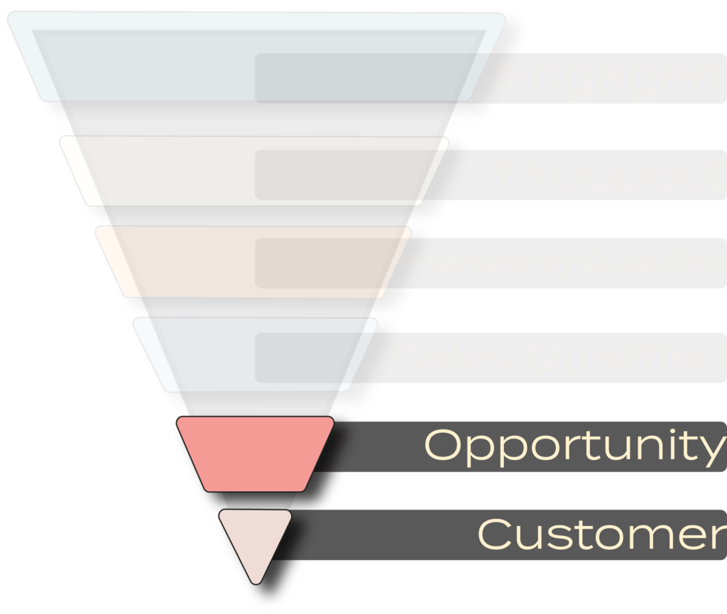 opportunity and customer conversion are the final steps in our sales funnel