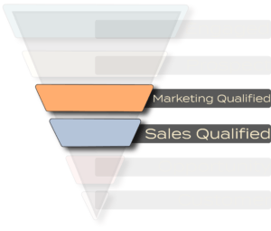middle of sales funnel
