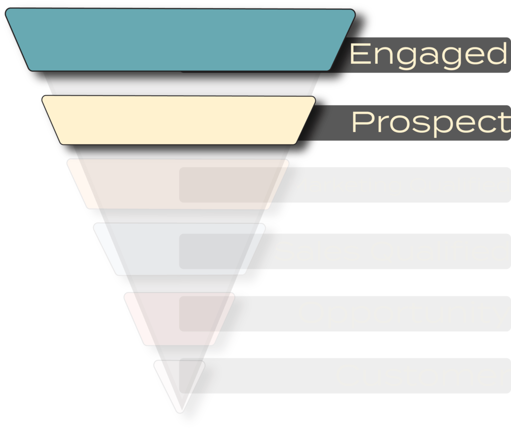 Engage your prospect with inbound content.