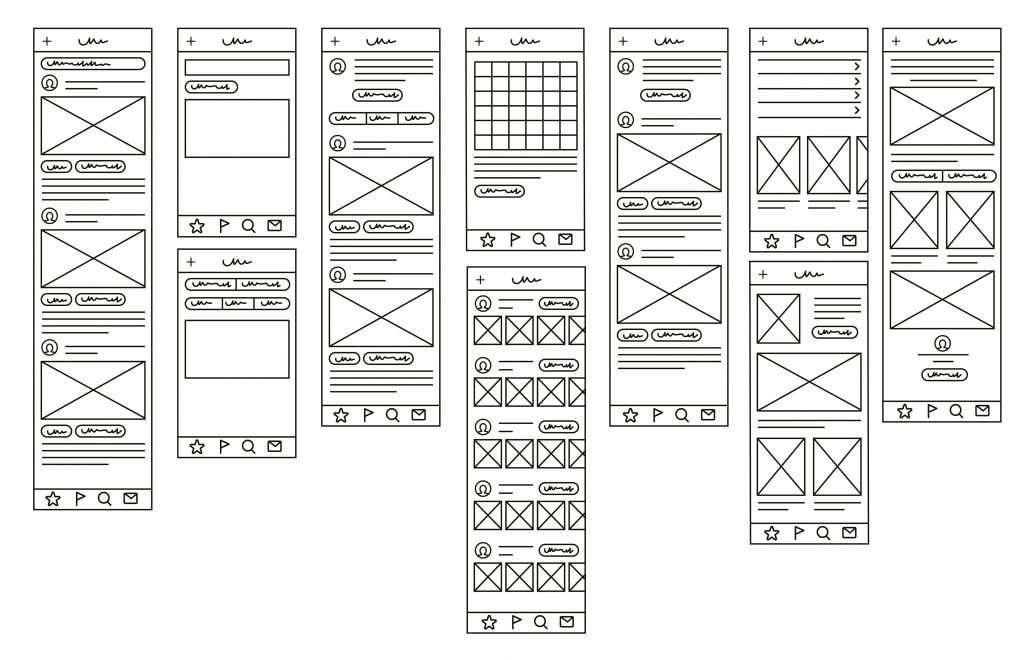 Web design wire frame